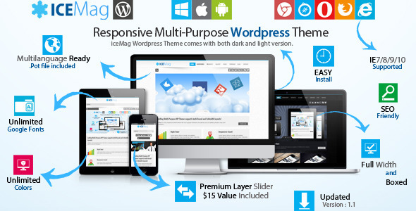 ThemeForest WordPress企业主题 - iceMag